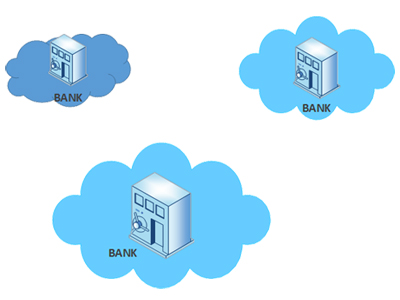 Do you know financial institutions can use Cloud computing too?
