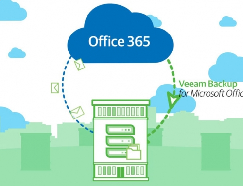 Now! Backup your data O365 to your local disk