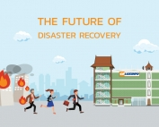 Avoiding-Business-downtime-with-Disaster-Recovery-as-a-Service-(DRaaS)