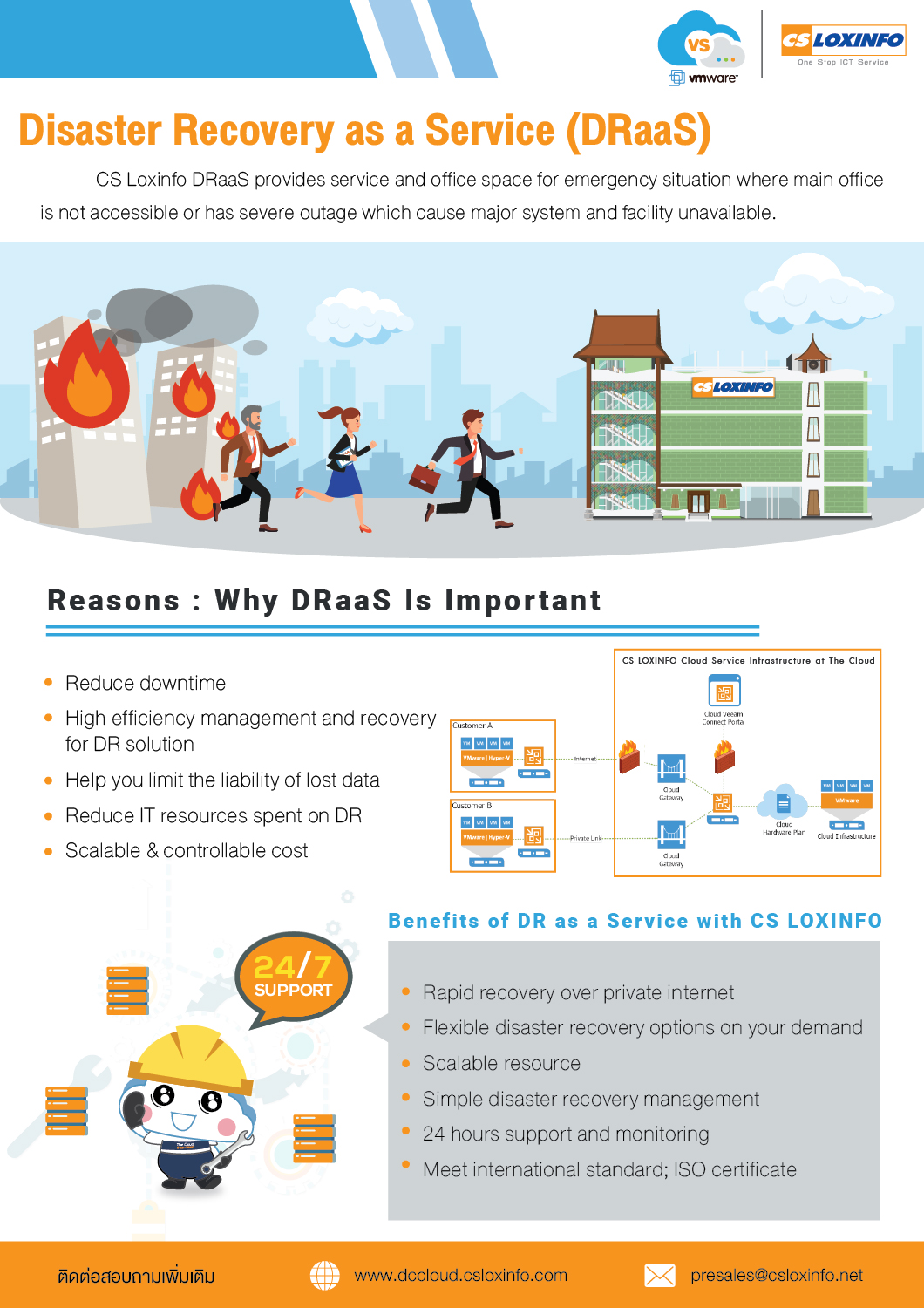 Avoiding Business downtime with Disaster Recovery as a